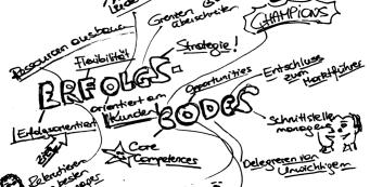Was sind die Geheimnisse des Erfolgs - Lernen von den Weltmarkführern KaWA