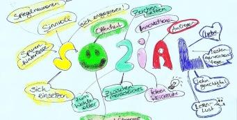 Erfolgreich und glücklich als Sozialer Unternehmer?