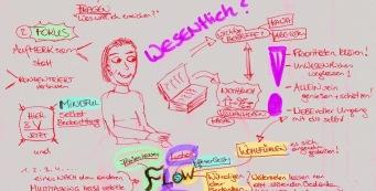 Einfach konzentrierter arbeiten lernen – mit Achtsamkeit alles besser merken