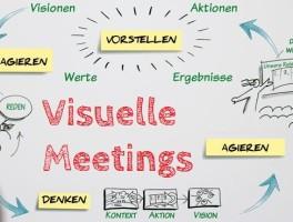 zeichnen im meeting