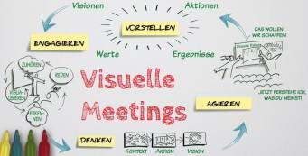 Visuelle Meetings – Mit Zeichnen erfolgreichere & gehirn-gerechtere Meetings