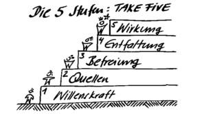 Fünf Stufen zur Erfuellung